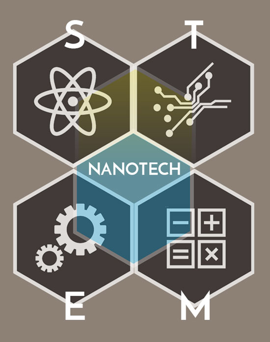 Omni Nano Inspires STEM Students in Learning about Future in Nanotechnology.